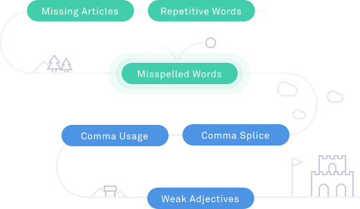 Grammar and Punctuation Checker and Corrector